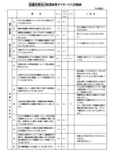 2.2019 ガイドライン 保護者評価